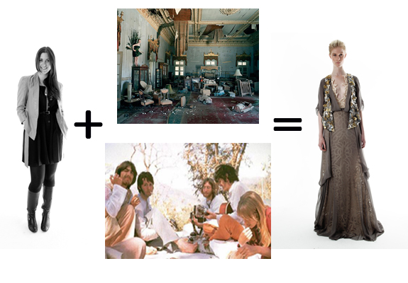 New York Fashion Week Math Lesson with Maria Korovilas